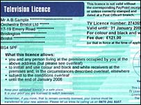 tv licence stories